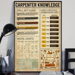 Carpenter Knowledge Vintage Poster, Canvas