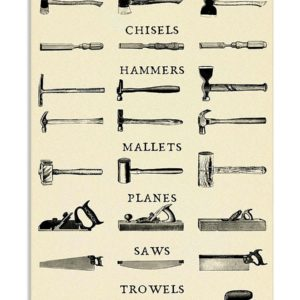 Carpenter Tools Vintage Poster, Canvas