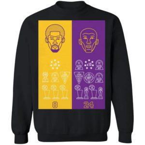 x8 x24 Kobe Bryant Title Collection Shirt