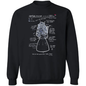 Raptor schematics mix of gas comes out here fast shirt